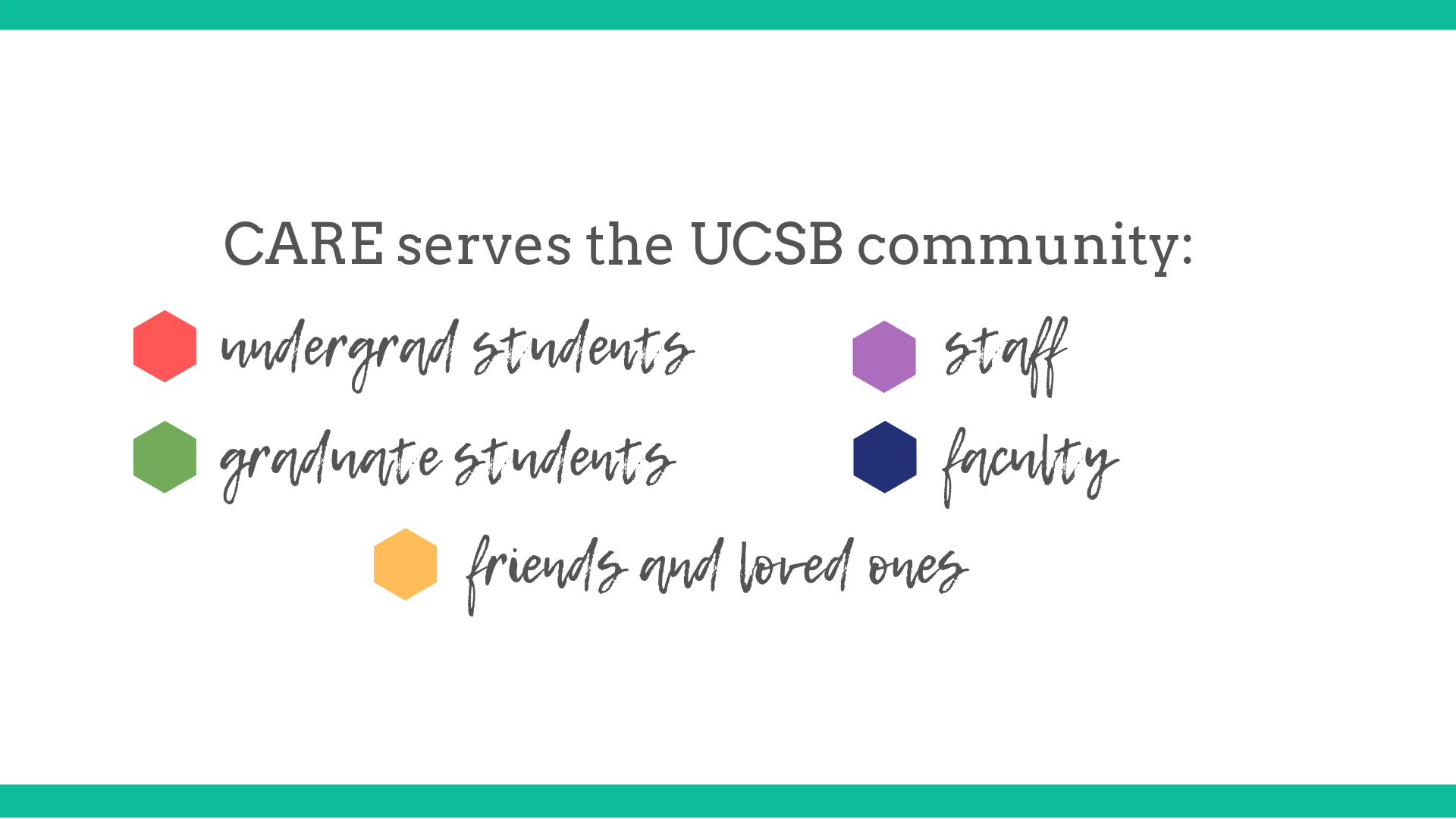 CARE serves the UCSB community